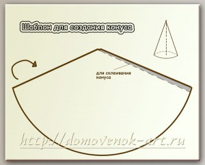 шаблон для создания конуса елочки