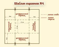 шаблон корзинки пасха 1