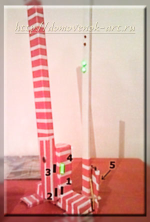 Рис.3. Пояснения к схеме игрушечного шлагбаума