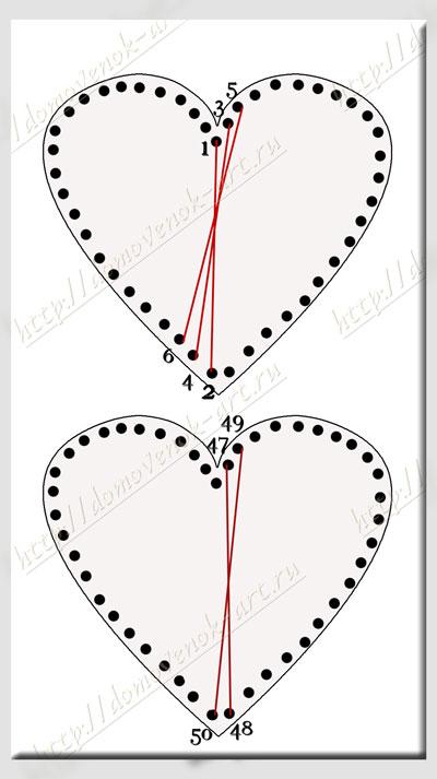 изонить сердце схема1