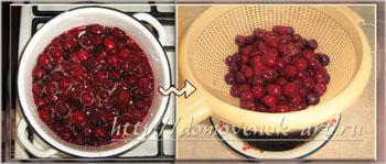 как сделать вишневый сироп
