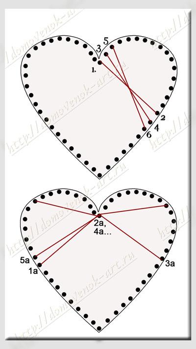 изонить схема сердце 2
