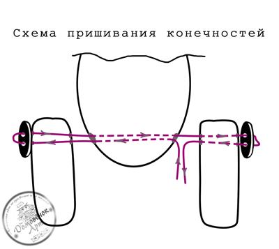 Схема пришивания конечностей на пуговицах для тильды