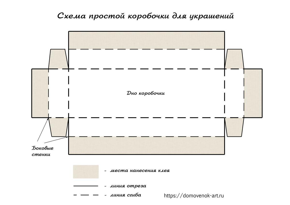 Схема простой подарочной коробочки для украшения своими руками