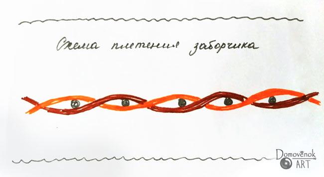 Схема плетения в 2 лозы