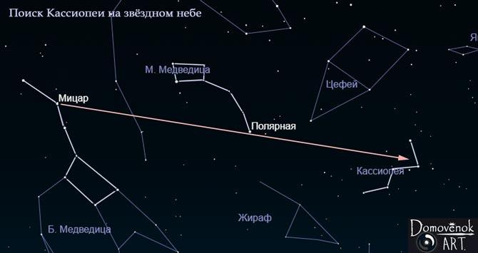 Как найти созвездие Кассиопея