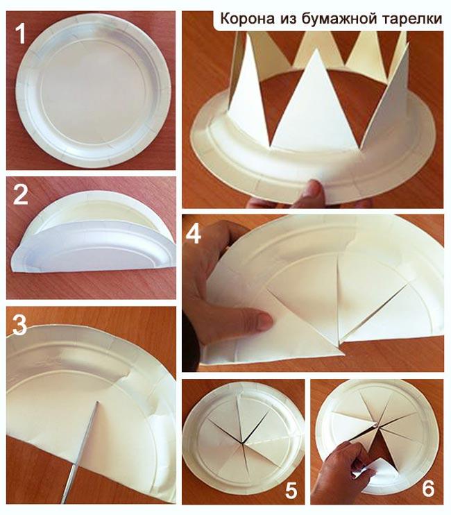Как сделать украшение корону своими руками из бумажной тарелки